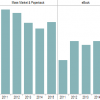 StatShot 2015 Graph 2