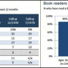 BookReadingTrends-1